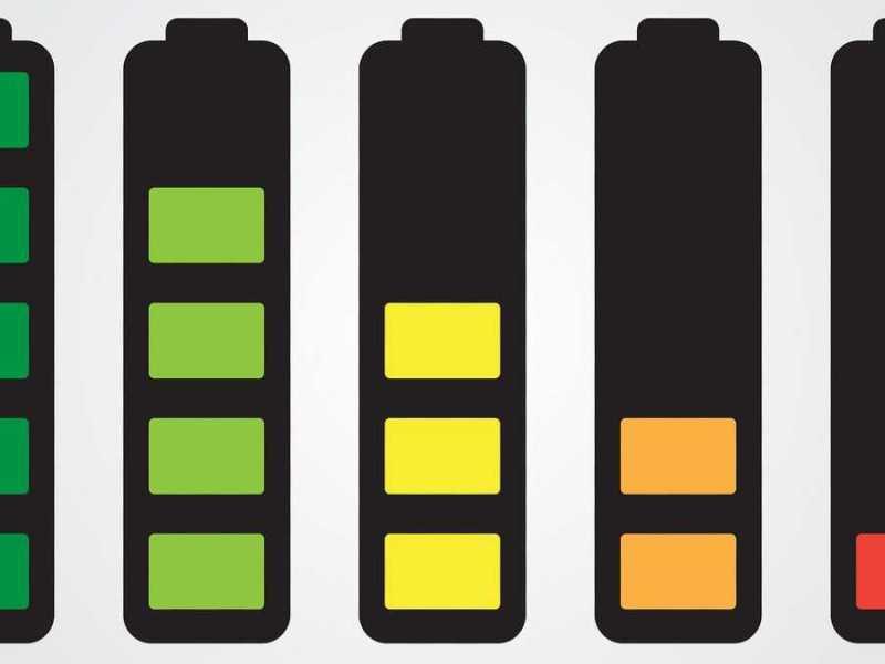 Battery Usage